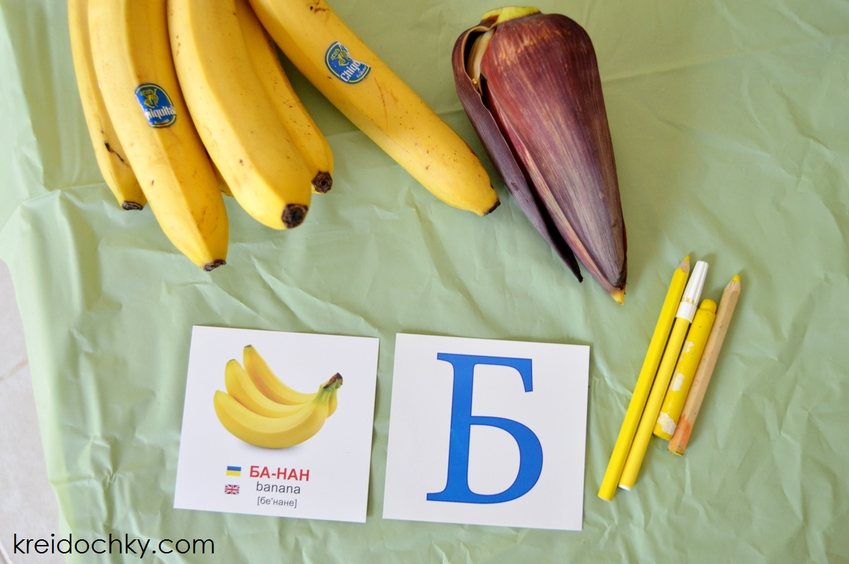заняття про банан