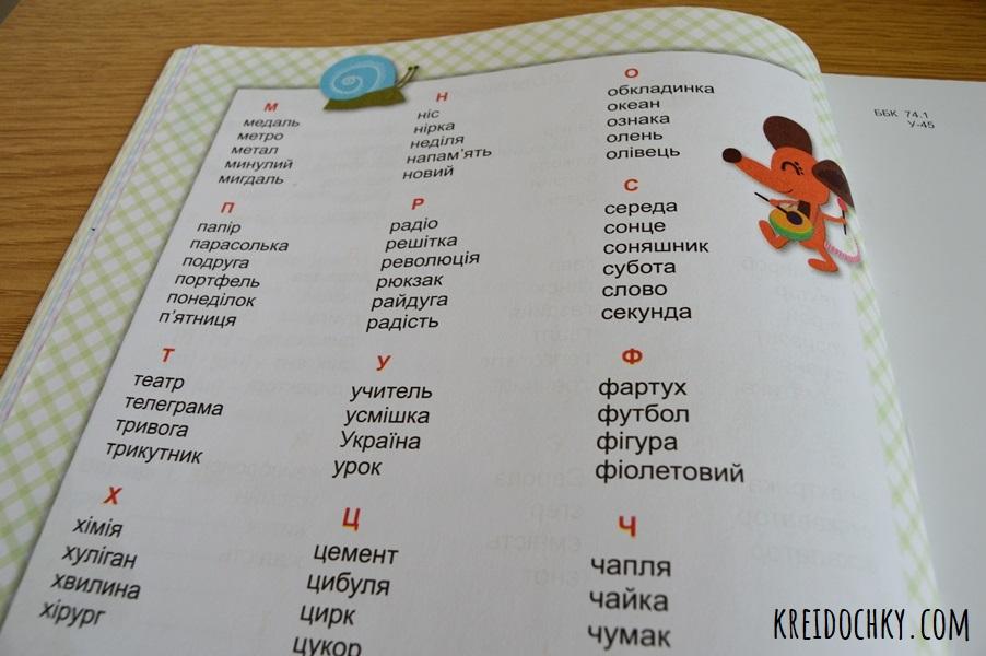Орфограми. Посібник з української мови